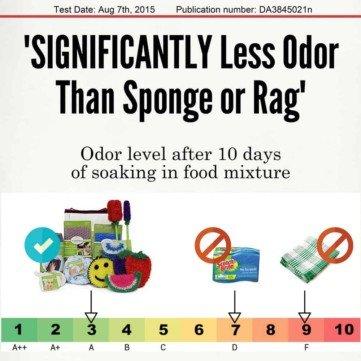 Lemon Scrubbie - Kitchen scrubbies stronger than nylon scrubber 4